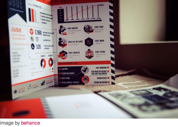 インフォグラフィック・スタイルの誕生日会招待状---ビジュアルシンキング