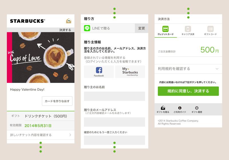 Starbucks-e-Gift3