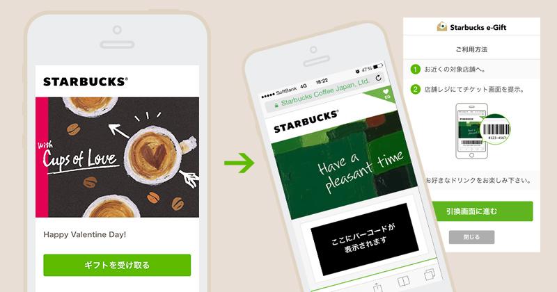 Starbucks-e-Gift6