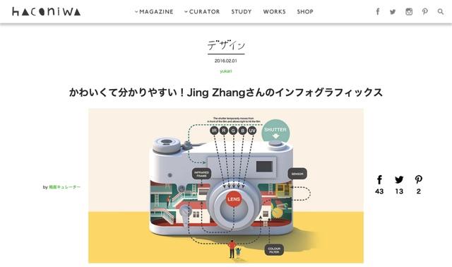 かわいくて分かりやすい!Jing Zhangさんのインフォグラフィックス | 箱庭 haconiwa|女子クリエーターのためのライフスタイル作りマガジン